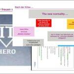 4. CIO-Erfahrungsaustausch in der Corona-Krise: IT-Helden, Standards und Erfahrungen von Mittelständlern