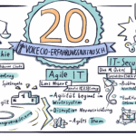 20. CIO-Austausch: Wenn Teams ihre Führungskräfte selbst wählen