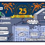 25. CIO Erfahrungsaustausch: Von Online-Reputationsmanagement und Schwarmintelligenz